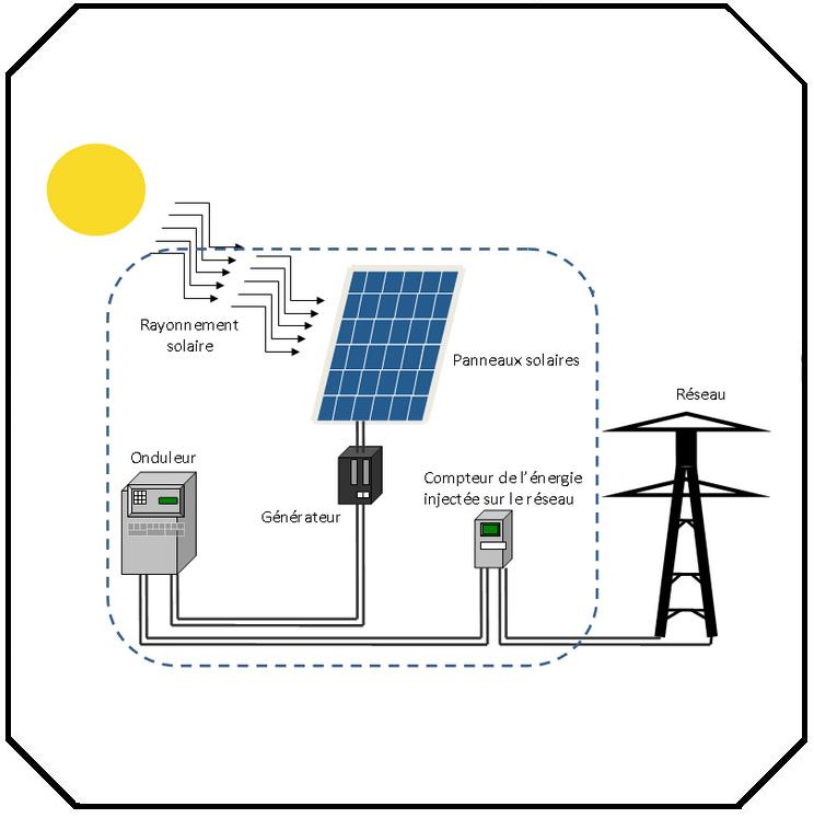 Image 1 - Le photovoltaïque c'est quoi?